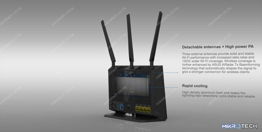 Asus Wireless AC1900 Dual Band Gigabit Router