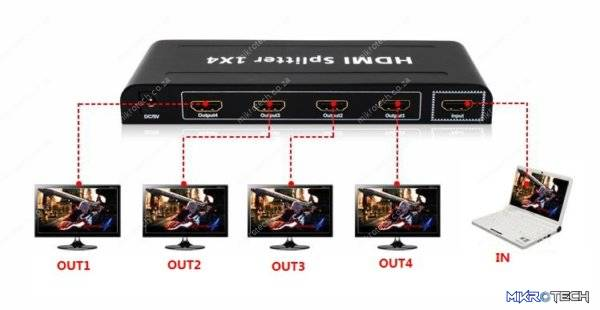 1 IN 4 OUT HDMI 4K SPLITTER BOX