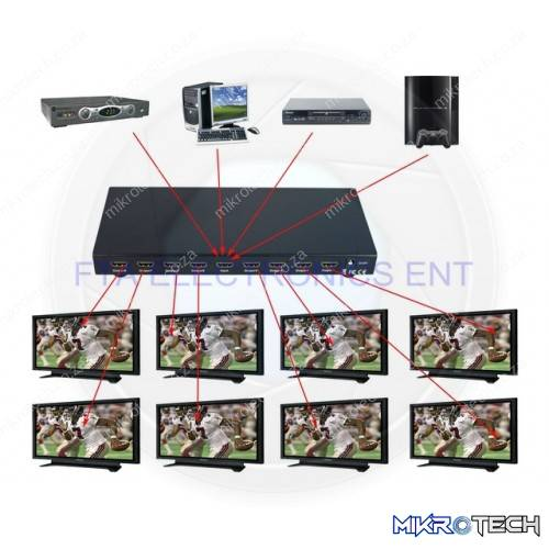 1 IN 8 OUT HDMI SPLITTER BOX