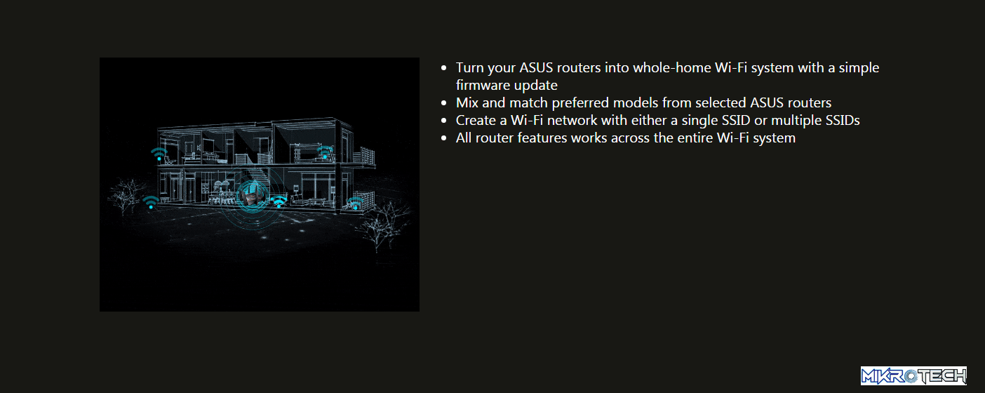 Asus ROG Rapture Wireless AC5300 Tri-Band Gigabit Gaming Router