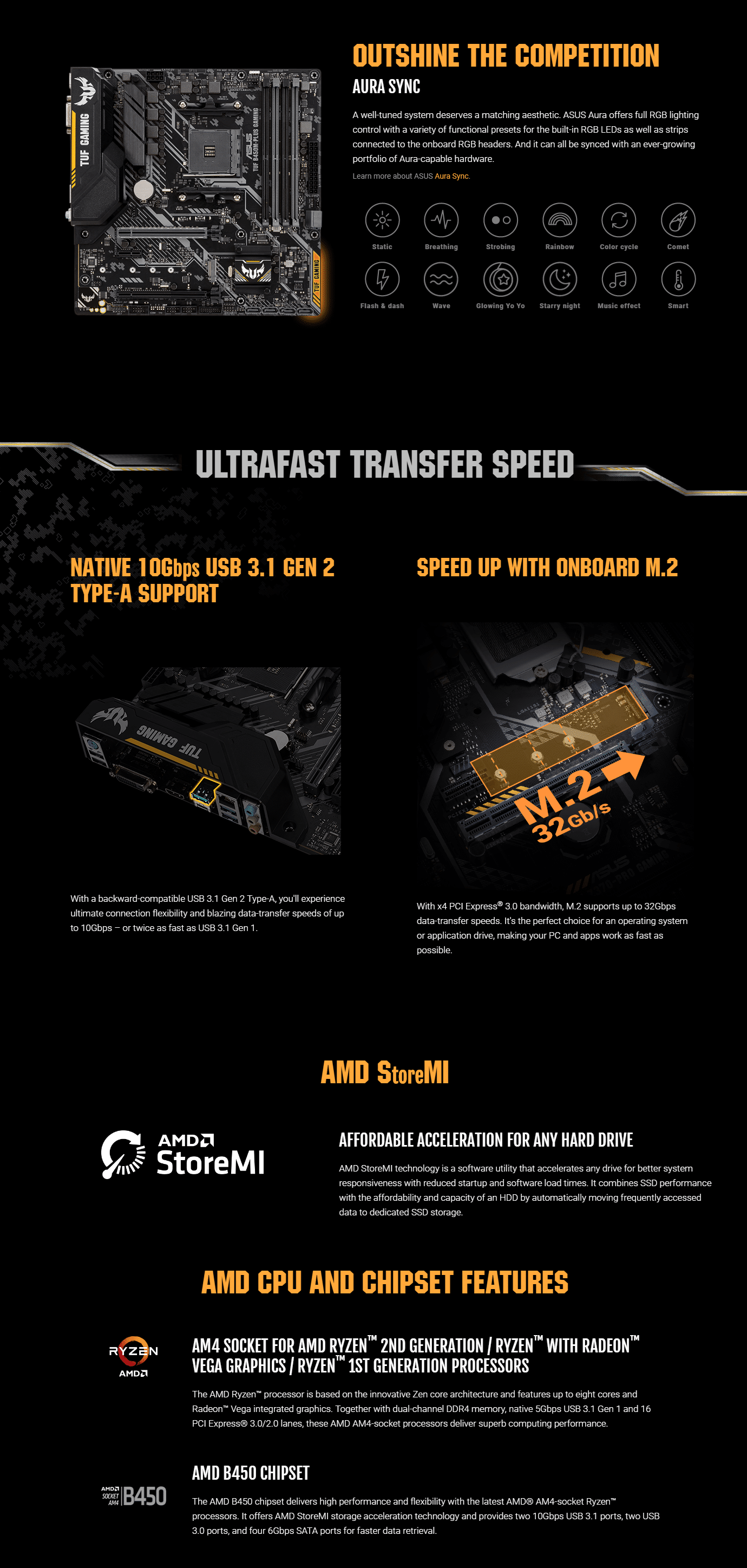 Asus TUF B450M-PLUS Gaming AMD B450 Ryzen Socket AM4 Micro-ATX Desktop Motherboard