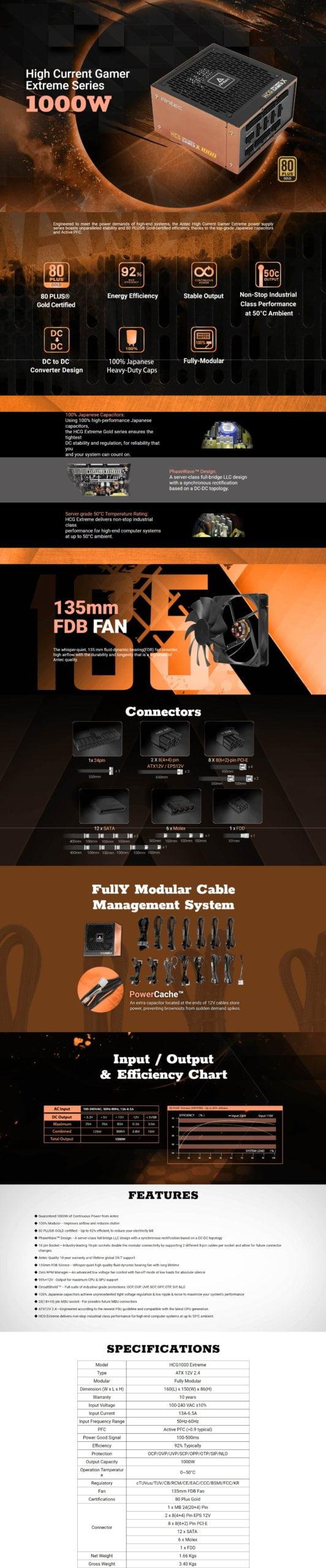 Antec High Current Gamer 1000W Extreme Gold Fully Modular PSU